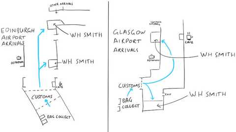 I drew a map for SIM card locations in the arrivals areas at Edinburgh and Glasgow airports.