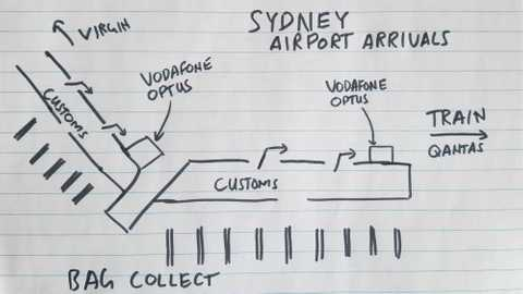 Sydney airport arrivals map, turn right! Sketched by Chris