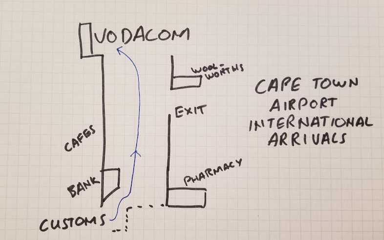 I sketched a map of Cape Town Airport to show where the shop is.