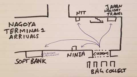A map to the SIM card shops and vending machines at Nagoya Airport. Sketched by Chris.