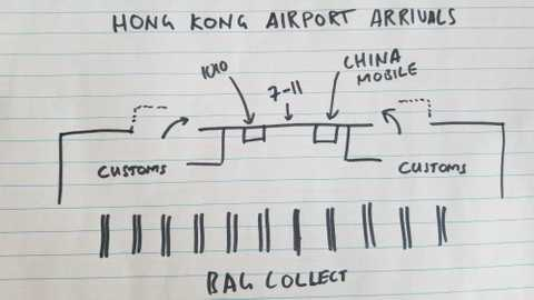 Hong Kong airport arrivals, the shops are near each other