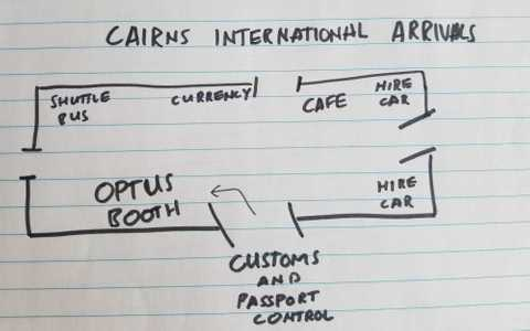 Cairns airport arrivals map, sketched by me. The booth is to the left