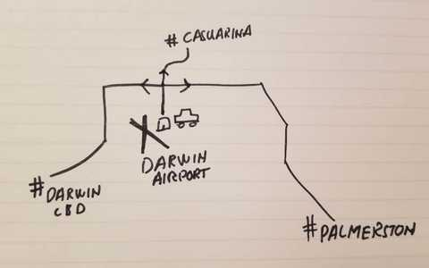 I sketched a map to the three centres near Darwin Airport that have SIM card shops.
