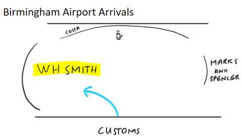 Sketch of the arrivals area at Birmingham airport to show where the SIM card shop is. By Chris.