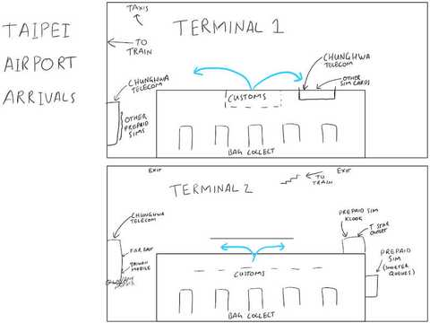 A map of SIM card shops at Taipei Taoyuan Airport Terminal 1 and Terminal 2. Sketched by Chris.