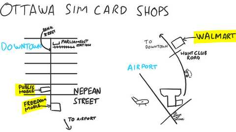 Map of where to find SIM cards near Ontario airport. Sketched by Chris.