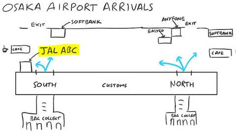 A map to the SIM card shops at Osaka Kansai Airport Terminal 1 international arrivals area. Sketched by Chris.