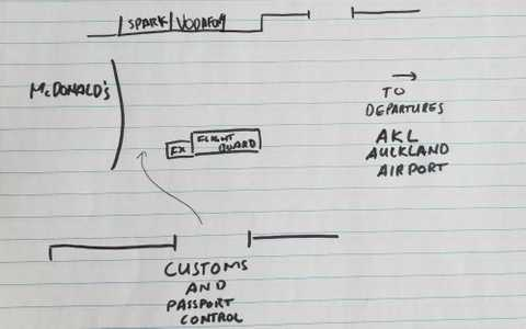 Auckland airport arrivals map, sketched by me