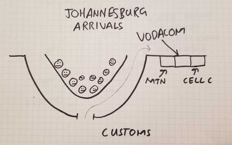 I sketched where to go from Johannesburg Airport International Arrivals