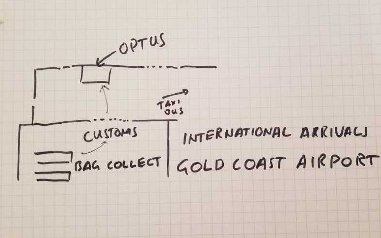 Gold Coast airport arrivals sketch, Optus is straight ahead
